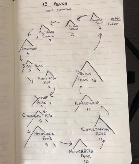 Great Himalaya 13 picos